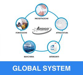 Ardigò Global System